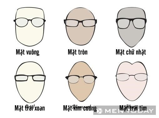 Cách chọn kính phù hợp với từng khuôn mặt